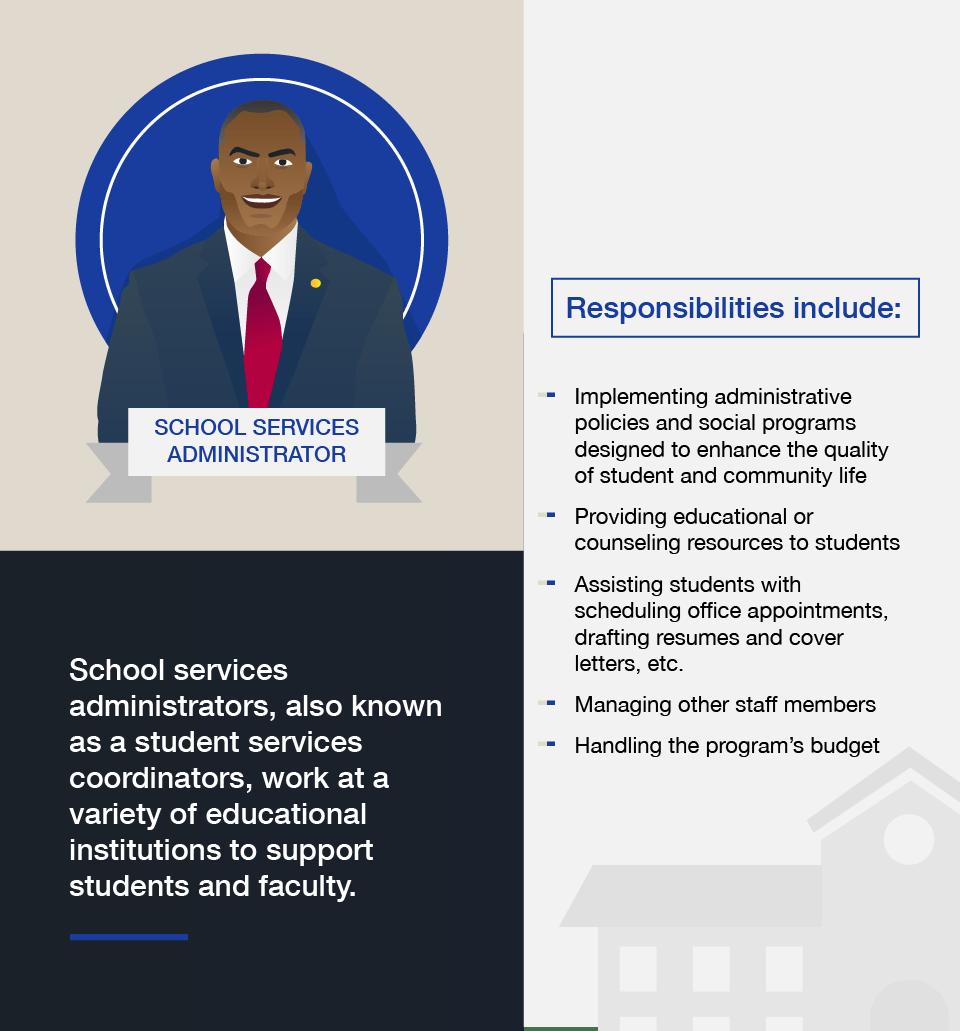 School Services Coordinator Career Option