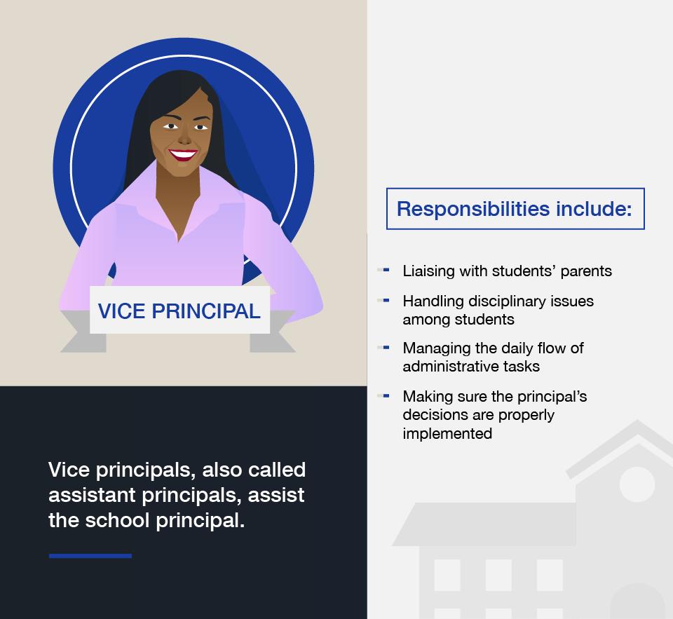 Vice Principal Career Option